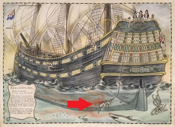 vascello 1760 da 76 cannonni - cartomodello 1/50 autocostruito - Pagina 2 Main-q11