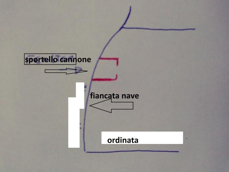 vascello 1760 da 76 cannonni - cartomodello 1/50 autocostruito - Pagina 2 Sporte10