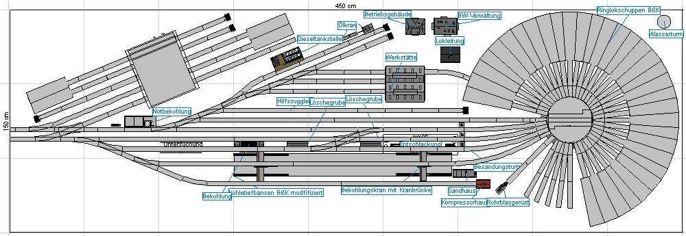 futur projet  E2074511