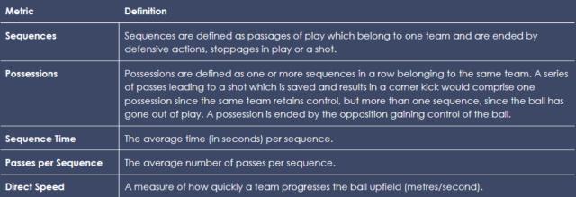 2018/2019 Premier League Discussion Part III - Page 43 Def210