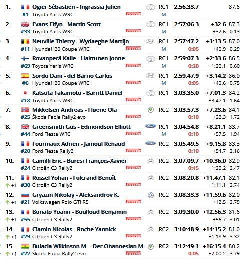 WRC - Saison 2021 Mc201_10