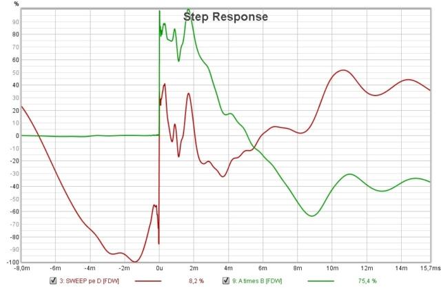 finalisation systeme 4 voies avec filtre numérique Bacbac10