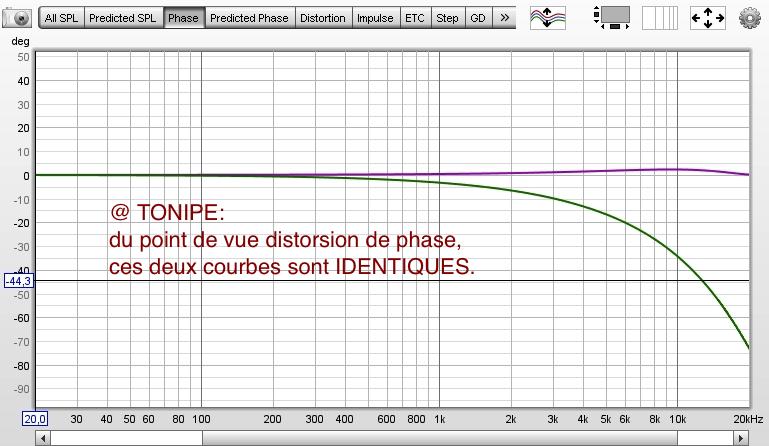 correction de la distorsion de phase par convolution - Page 34 Courba10