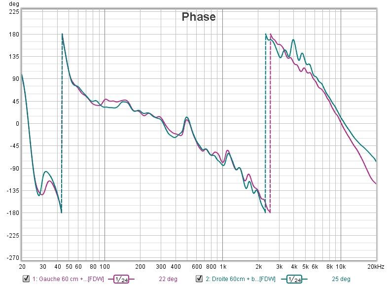 Mesure de Phase pour convolution - Page 5 Cricri11