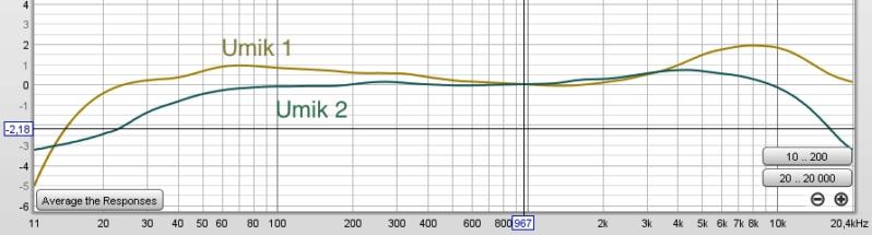 correction de la distorsion de phase par convolution - Page 34 Deux_u11
