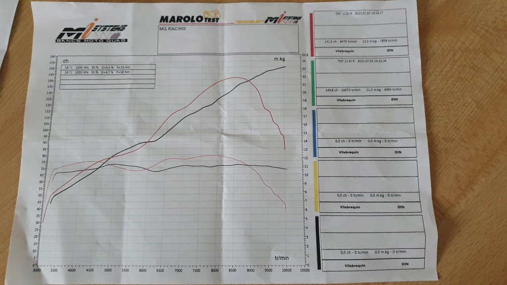 BENELLI DAYS 2021 - Page 4 Dif10