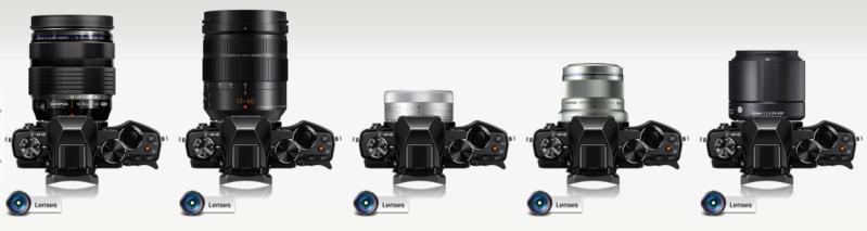 Votre avis sur une triplette de focales fixes Screen10