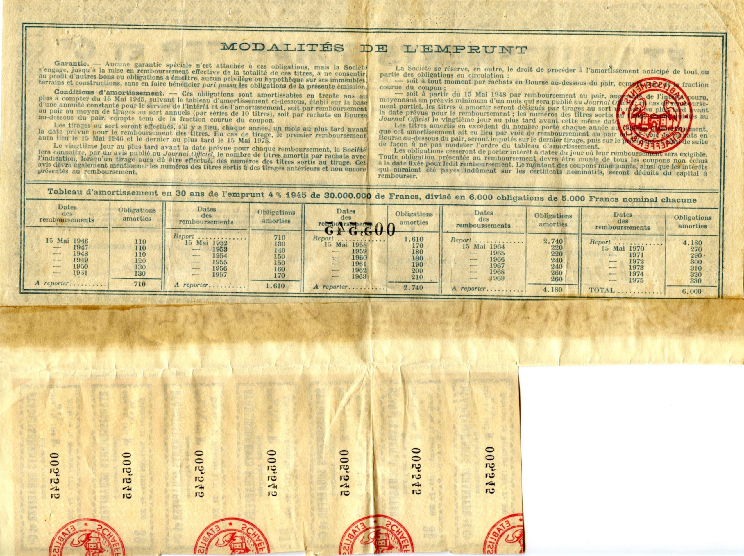 À propos d'obligations datant de 1945 Obliga10