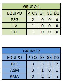 Participantes del Mundial de Clubes Captur31