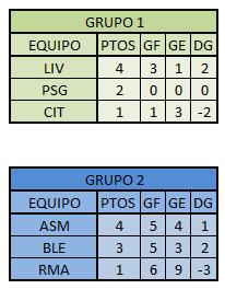 Participantes del Mundial de Clubes Captur32