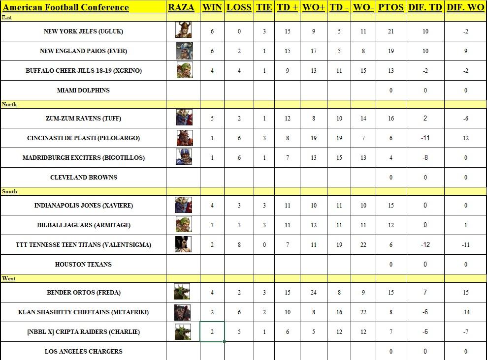 CLASIFICACIÓN JORNADA 11 Clas_a25