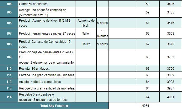 Misiones Consecutivas 8_secu10