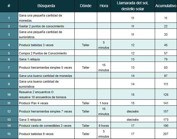 Misiones Consecutivas Solsti10