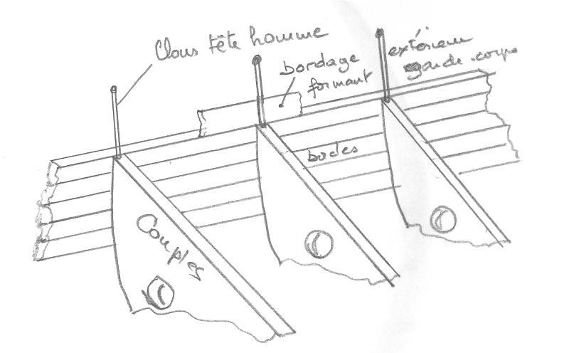 METHODE POUR CONSTRUIRE UN VOILIER POUR LES DEBUTANTS 3212