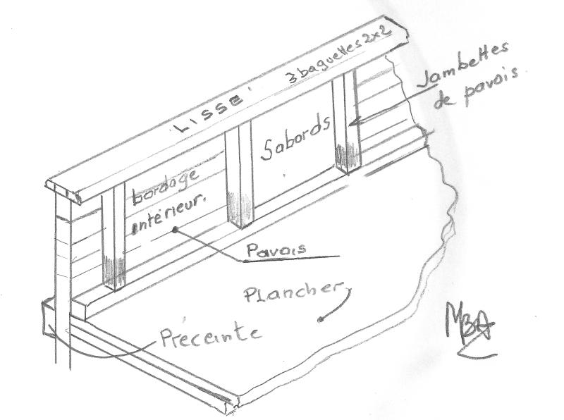 METHODE POUR CONSTRUIRE UN VOILIER POUR LES DEBUTANTS 3511