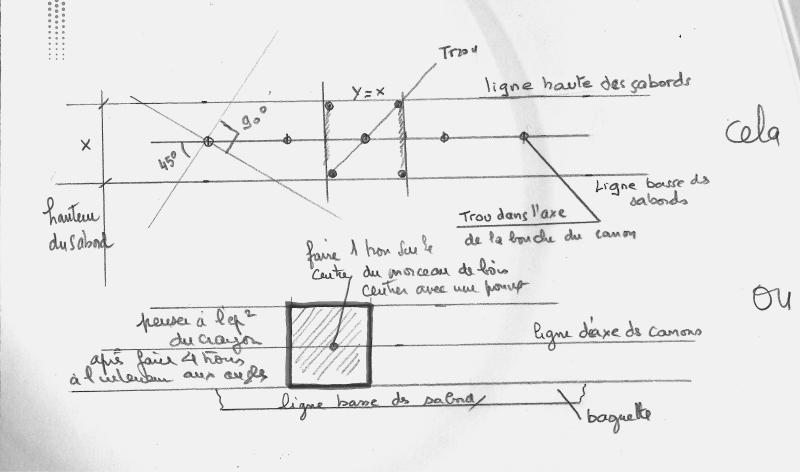 METHODE POUR CONSTRUIRE UN VOILIER POUR LES DEBUTANTS 3711