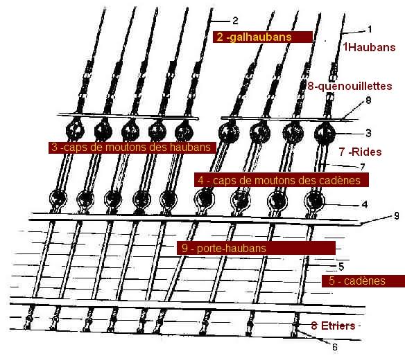 METHODE POUR CONSTRUIRE UN VOILIER POUR LES DEBUTANTS 7510