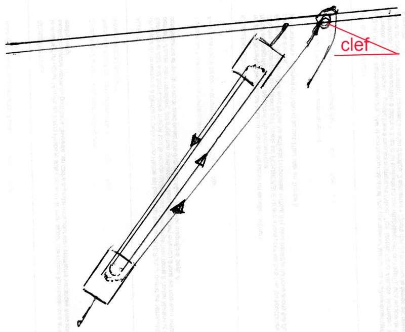 METHODE POUR CONSTRUIRE UN VOILIER POUR LES DEBUTANTS 7910