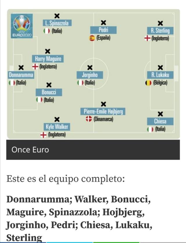 Copa de Europa 2021: Ride bene chi ride ultimo. - Página 14 Screen24