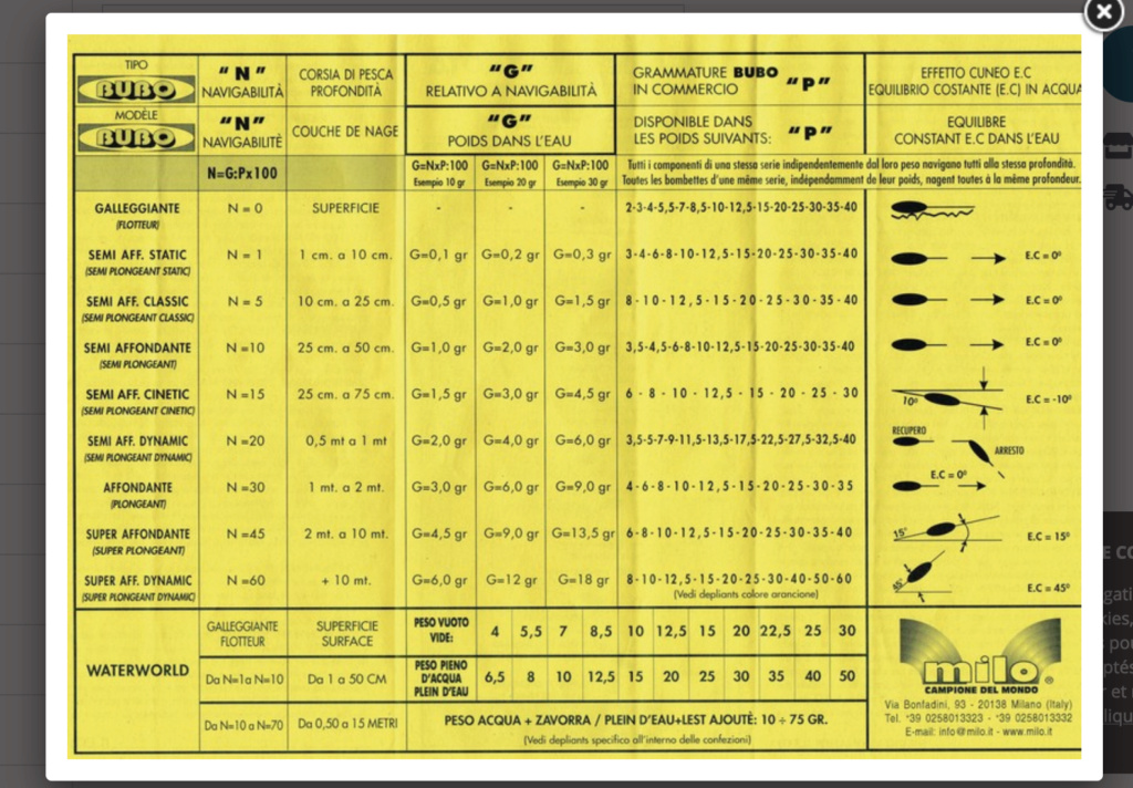pêche au buldo - Page 4 Captur18