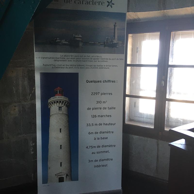 Sète, son port et son musée de la mer 11_car10