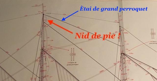 Pourquoi Pas? : Partie-1 Coque & pont (Billing Boats 1/75°) par Yves31 - Page 38 813_et10