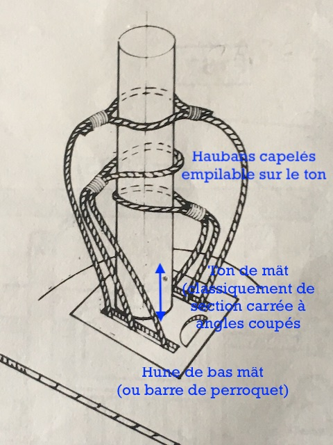3-mâts barque Pourquoi Pas? - 2) Gréement [Billing Boats 1/75°] de Yves31 - Page 12 984_ca10