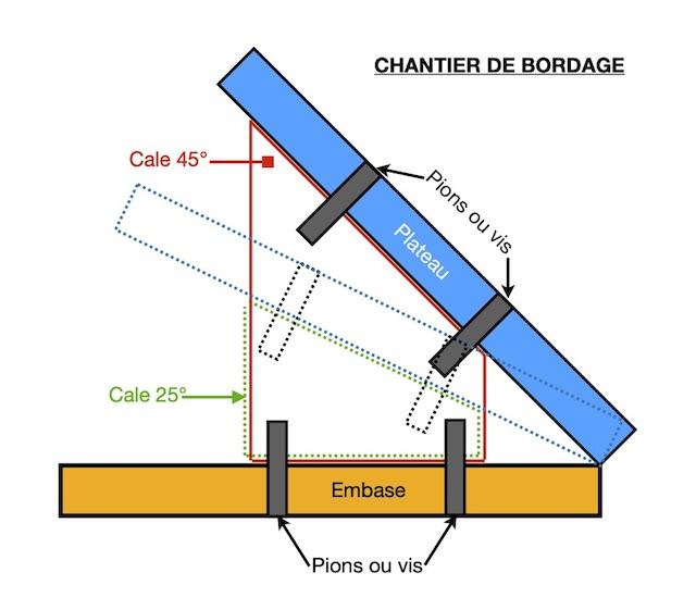 3-mâts barque Belem (Soclaine 1/75°) de Dvs95 - Page 11 Chanti15