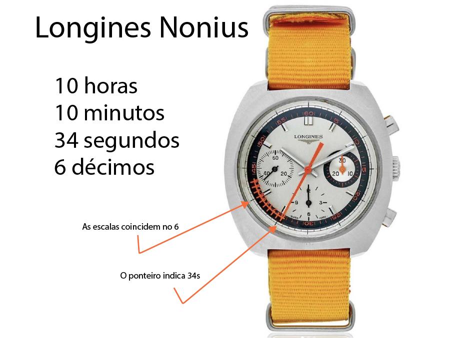 Longines Nonius 6cac5a10