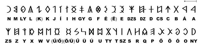 Union des 7 Royaumes d'Isøen Runes10