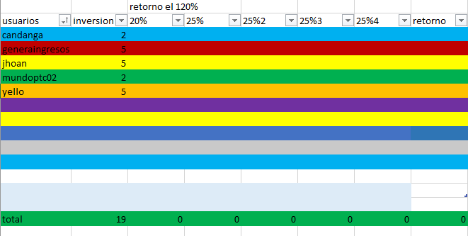 [COMPLETA] [PAGANDO]Compartida-Compra referidos rentados en BizzCare(2da ronda) Bizzca10