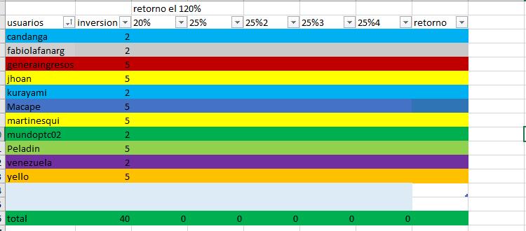[COMPLETA] [PAGANDO]Compartida-Compra referidos rentados en BizzCare(2da ronda) Bizzca12