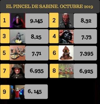 EL PINCEL DE SABINE 2019. OCTUBRE Pincel11