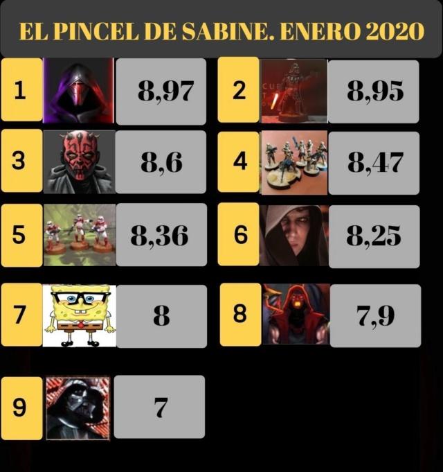 EL PINCEL DE SABINE. ENERO 2020 Pincel19