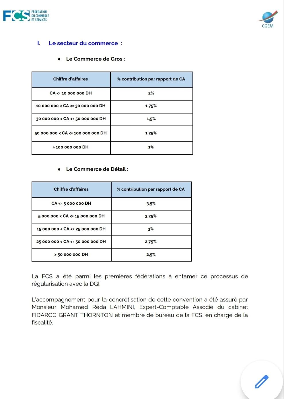 Amnistie Fiscale instaurée par la Loi de Finances 2020 008-dg10