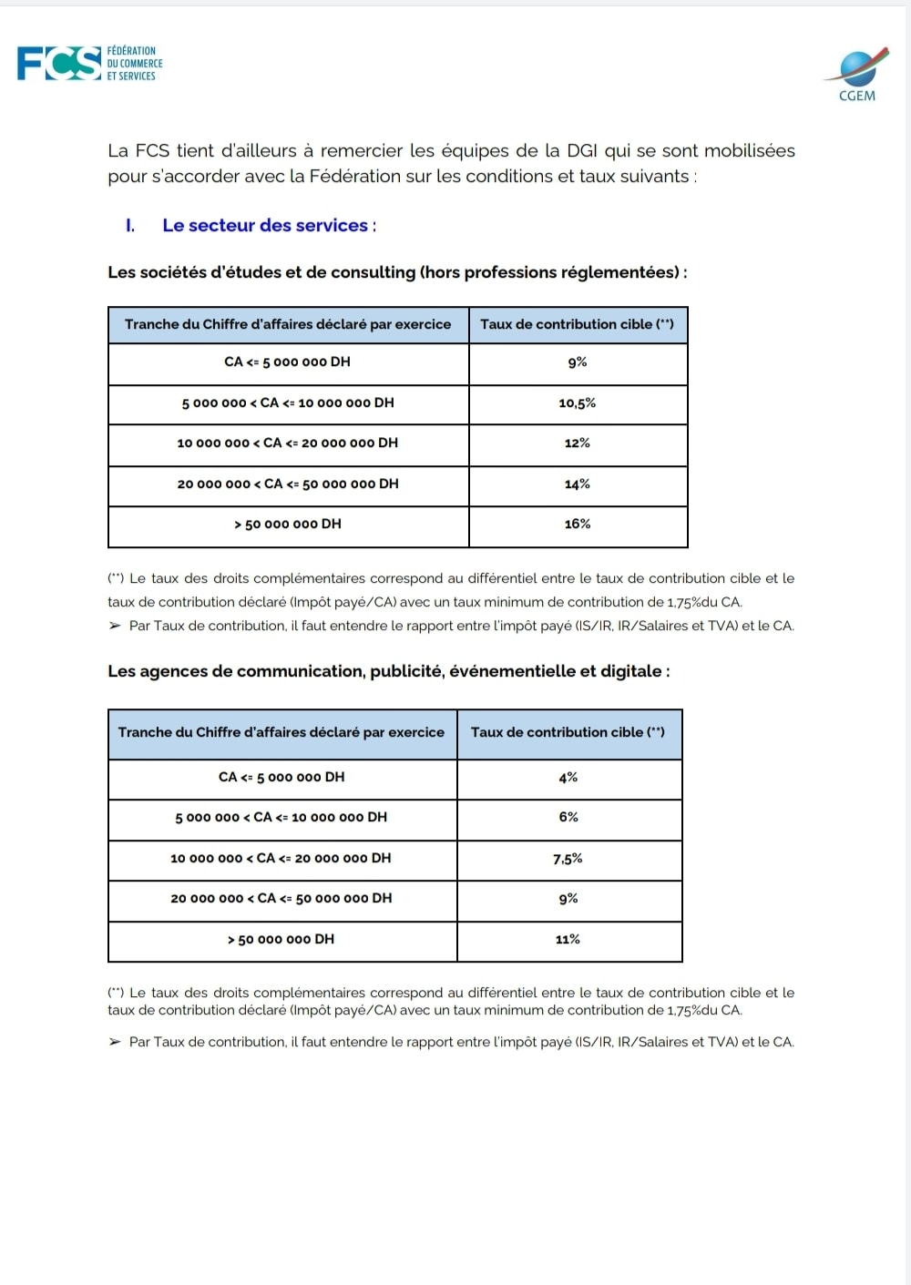 Amnistie Fiscale instaurée par la Loi de Finances 2020 008-dg11