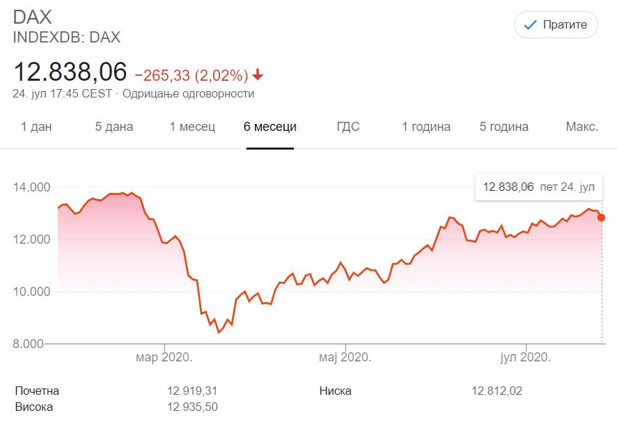 DAX NEMACKA Dax11