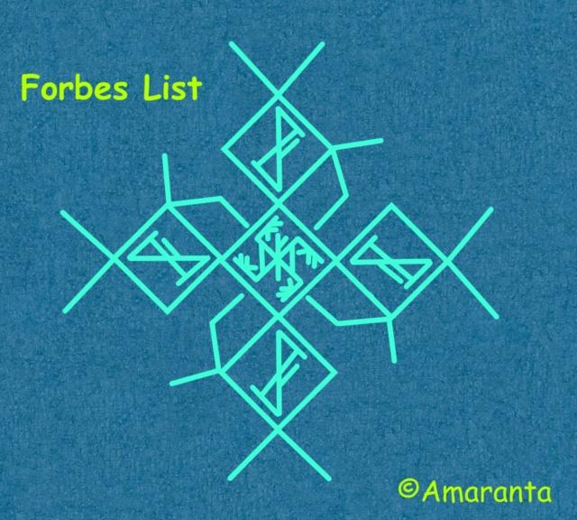 """Став """"Forbes List"""" (Список Форбс) Or8las10"""
