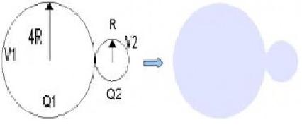 Eletrostática, dúvida particular, poder das pontas Pir2-p10