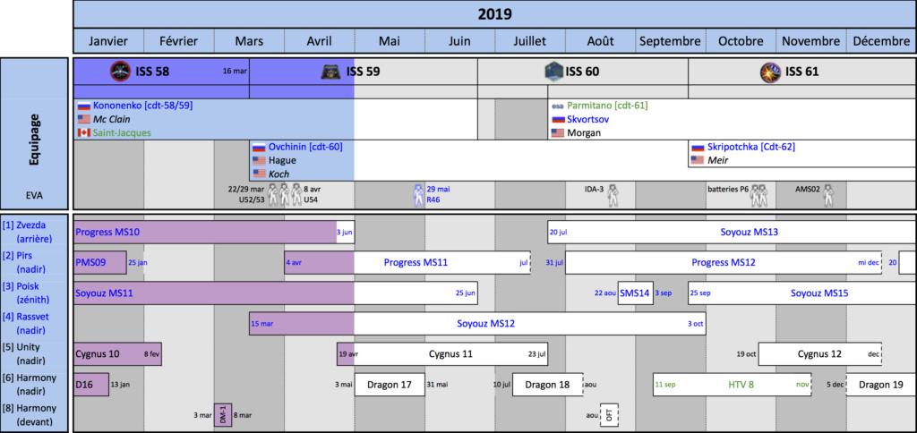 ISS : événements à venir - Page 21 Avr10