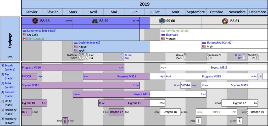 ISS : événements à venir - Page 22 Iss11