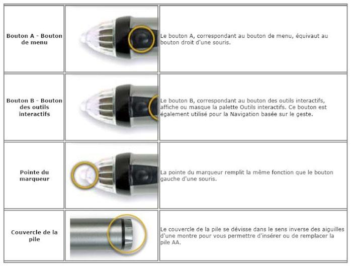 02 Le stylet E Beam interactif Tablea10