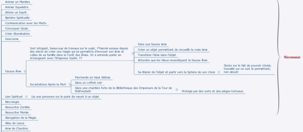 Elric  : part three - par Mouk - Page 22 Sorts_12