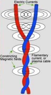 L'univers électrique  Zpinch10
