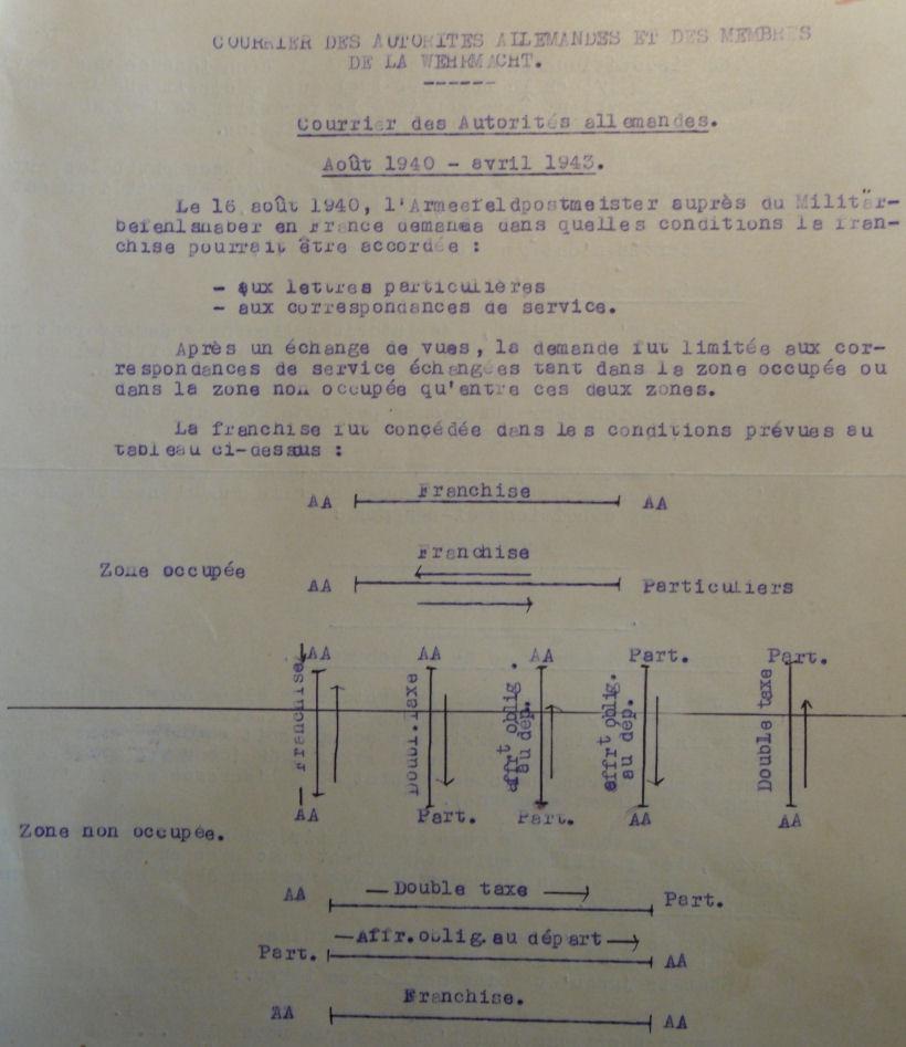 Lettre  de l'autorité d'occupation allemande s'accordant  la franchise à Paris en 1940  , taxée. Courri10