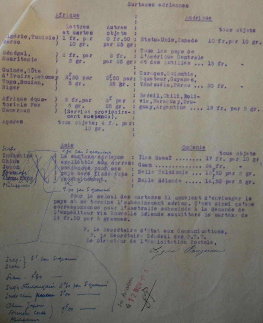 Saint Raphaël à Pointe Noire (Moyen Congo) le 22/04/1941 : problème de tarification  Surtax10