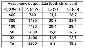 Violectric DHA V380 e Hifiman HE1000 v.2 Scherm12