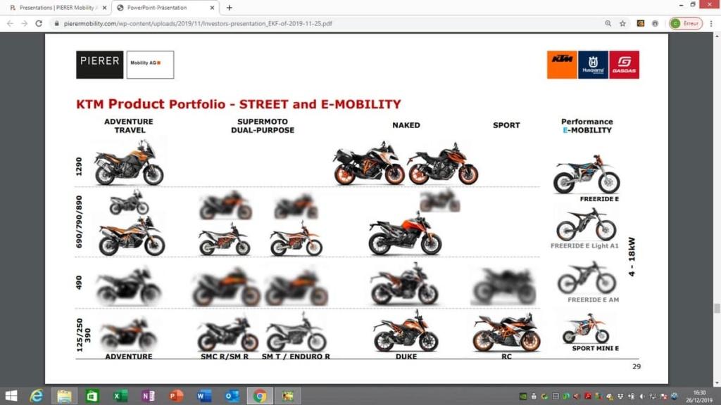 Petit essai de la KTM 390 Adventure - Page 5 Docume10