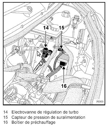 [ Renault Trafic 2 1.9 dci 100 an 2001 ] perte de puissance aleatoire sans defaut immédiat 13047011