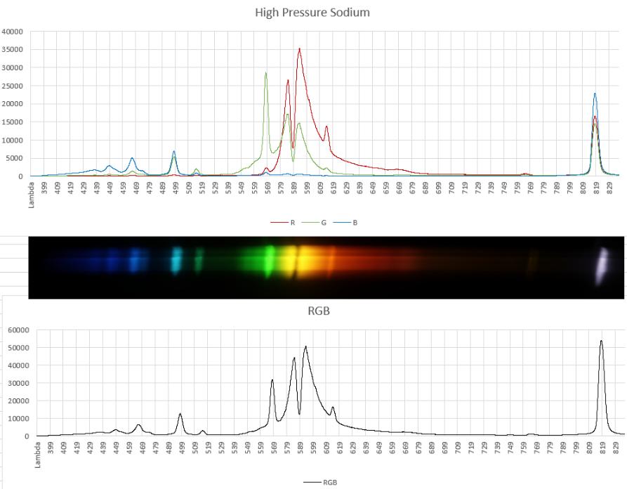 Spectro de chambre Hp_sod11